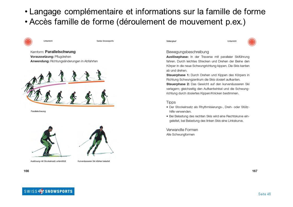 Seite 48 Langage complémentaire et informations sur la famille de forme Accès famille de forme (déroulement de mouvement p.ex.)