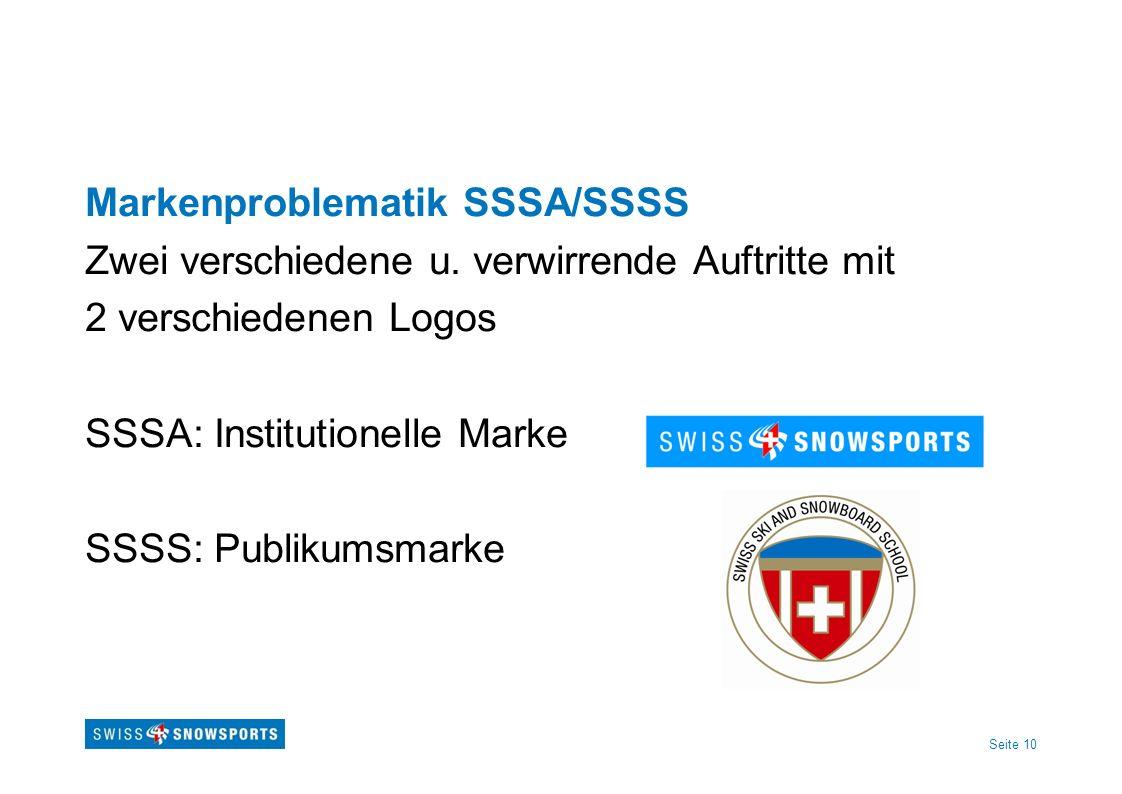 Seite 10 Markenproblematik SSSA/SSSS Zwei verschiedene u. verwirrende Auftritte mit 2 verschiedenen Logos SSSA: Institutionelle Marke SSSS: Publikumsm