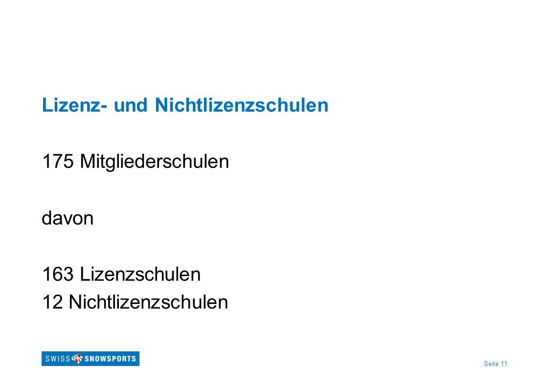 Seite 11 Lizenz- und Nichtlizenzschulen 175 Mitgliederschulen davon 163 Lizenzschulen 12 Nichtlizenzschulen