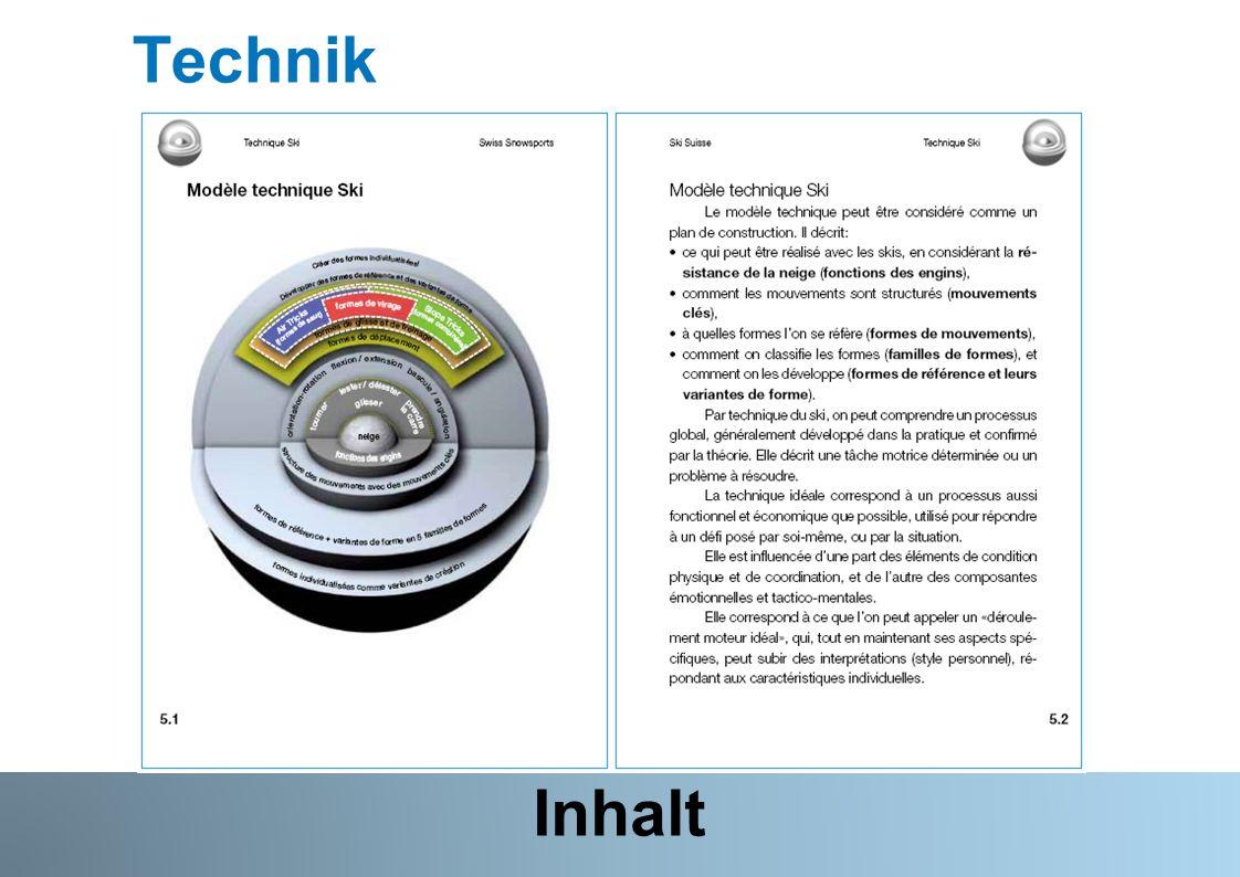 Seite 14 Technik Inhalt