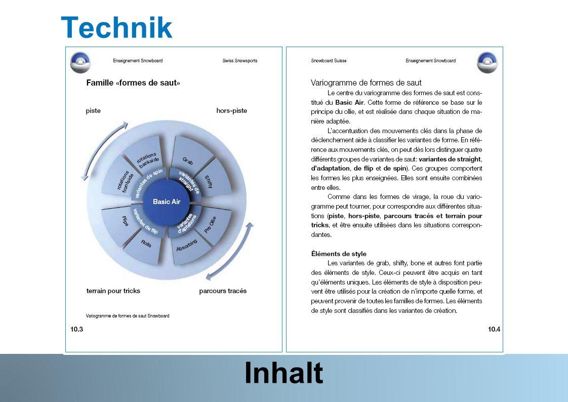 Seite 15 Technik Inhalt