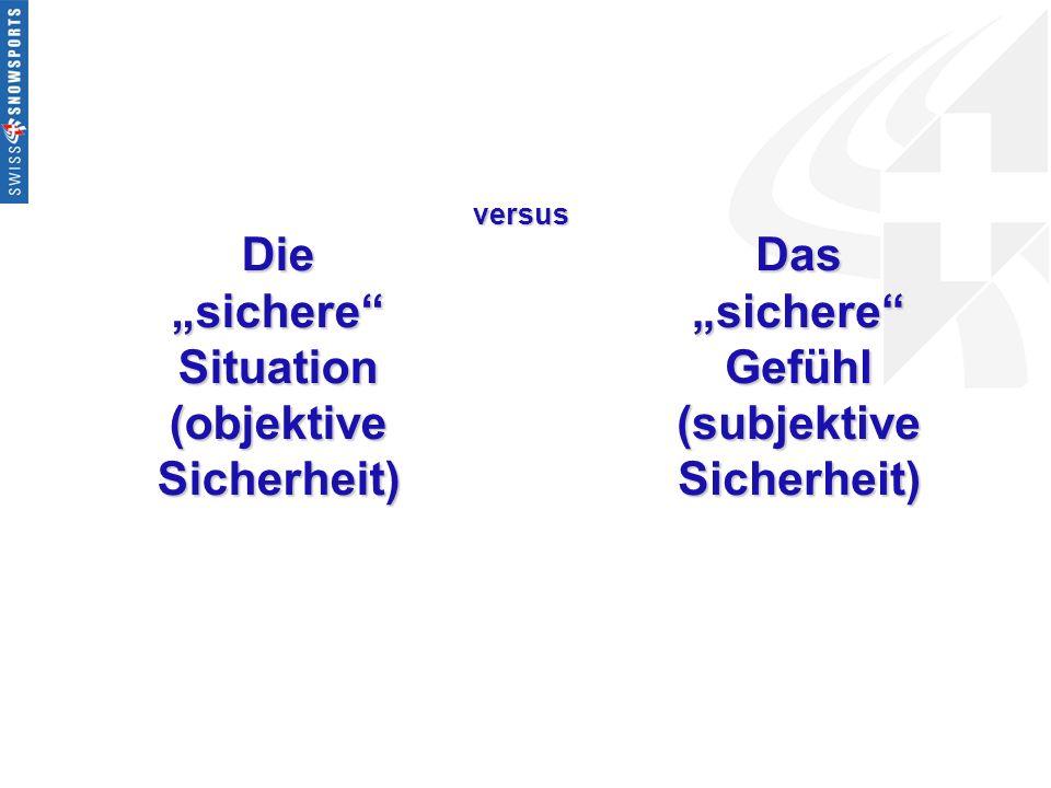 versus Die sichere Situation (objektive Sicherheit) Das sichere Gefühl (subjektive Sicherheit)