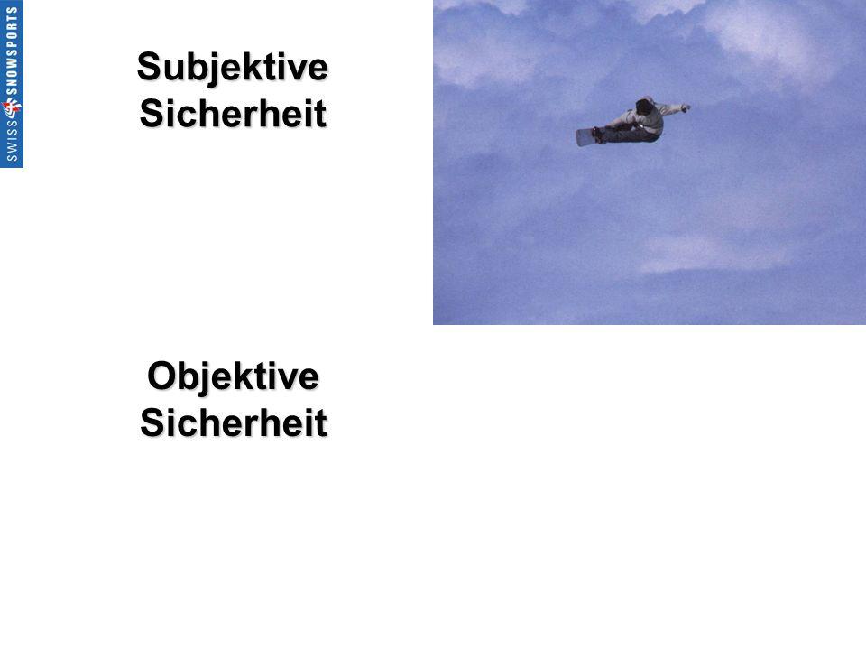 Subjektive Sicherheit Objektive Sicherheit