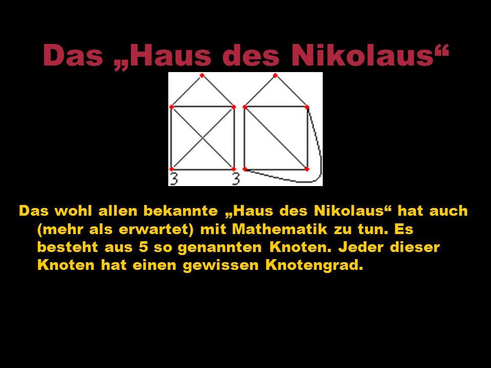 Eulerscher Polyedersatz: Es gilt: Ecken - Kanten + Flächen = 2
