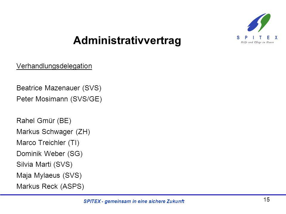 SPITEX - gemeinsam in eine sichere Zukunft Administrativvertrag Verhandlungsdelegation Beatrice Mazenauer (SVS) Peter Mosimann (SVS/GE) Rahel Gmür (BE