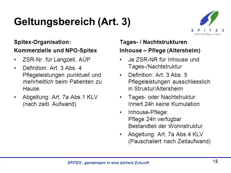 SPITEX - gemeinsam in eine sichere Zukunft Geltungsbereich (Art. 3) Spitex-Organisation: Kommerzielle und NPO-Spitex ZSR-Nr. für Langzeit, AÜP Definit
