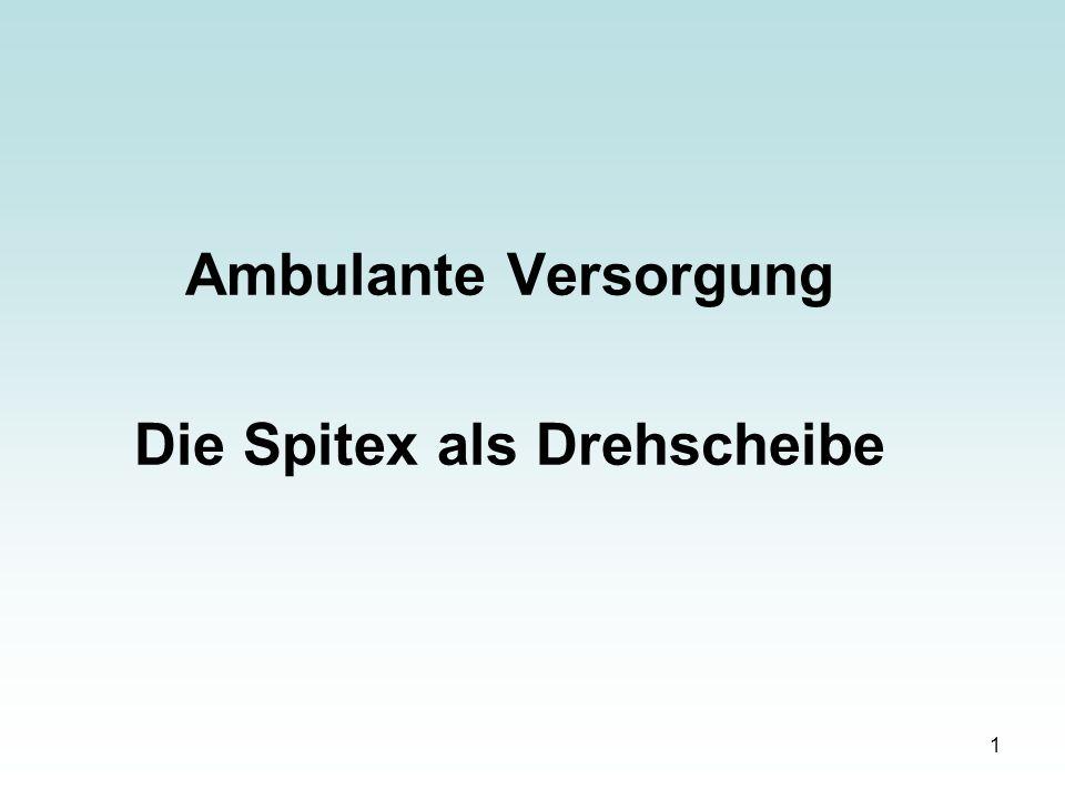 1 Ambulante Versorgung Die Spitex als Drehscheibe