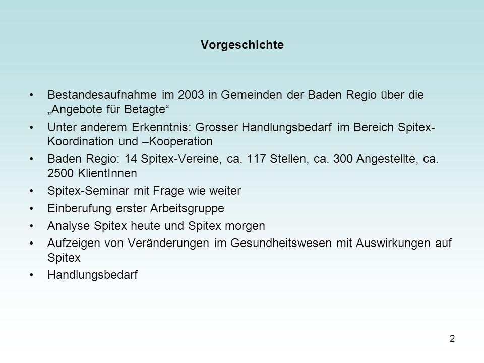 2 Vorgeschichte Bestandesaufnahme im 2003 in Gemeinden der Baden Regio über die Angebote für Betagte Unter anderem Erkenntnis: Grosser Handlungsbedarf im Bereich Spitex- Koordination und –Kooperation Baden Regio: 14 Spitex-Vereine, ca.