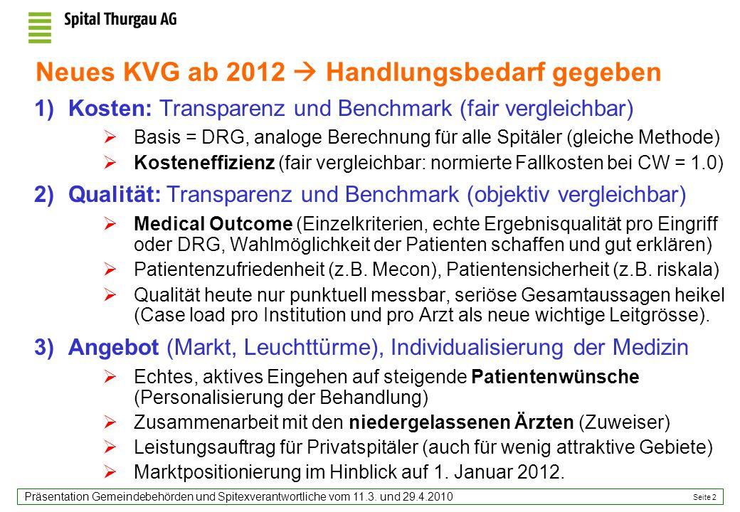 Seite 2 Präsentation Gemeindebehörden und Spitexverantwortliche vom 11.3. und 29.4.2010 Neues KVG ab 2012 Handlungsbedarf gegeben 1)Kosten: Transparen