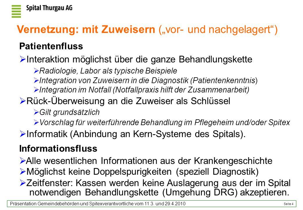 Seite 4 Präsentation Gemeindebehörden und Spitexverantwortliche vom 11.3.