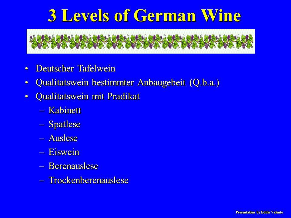 Presentation by Eddie Valente Deutscher TafelweinDeutscher Tafelwein Qualitatswein bestimmter Anbaugebeit (Q.b.a.)Qualitatswein bestimmter Anbaugebeit (Q.b.a.) Qualitatswein mit PradikatQualitatswein mit Pradikat –Kabinett –Spatlese –Auslese –Eiswein –Berenauslese –Trockenberenauslese 3 Levels of German Wine