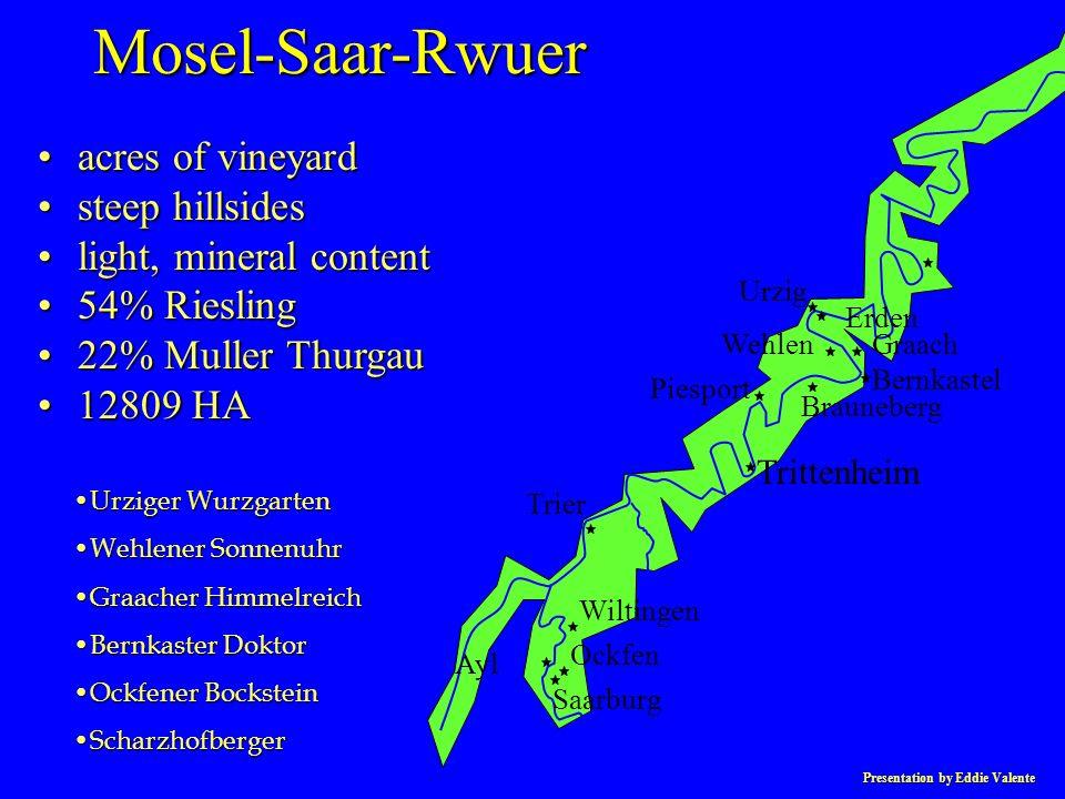 Presentation by Eddie Valente Mosel-Saar-Rwuer acres of vineyardacres of vineyard steep hillsidessteep hillsides light, mineral contentlight, mineral
