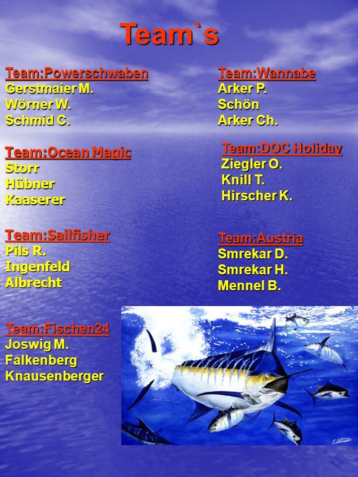 Team:Austria Smrekar D. Smrekar H. Mennel B. Team:Powerschwaben Gerstmaier M. Wörner W. Schmid C. Team:DOC Holiday Ziegler O. Knill T. Hirscher K. Tea