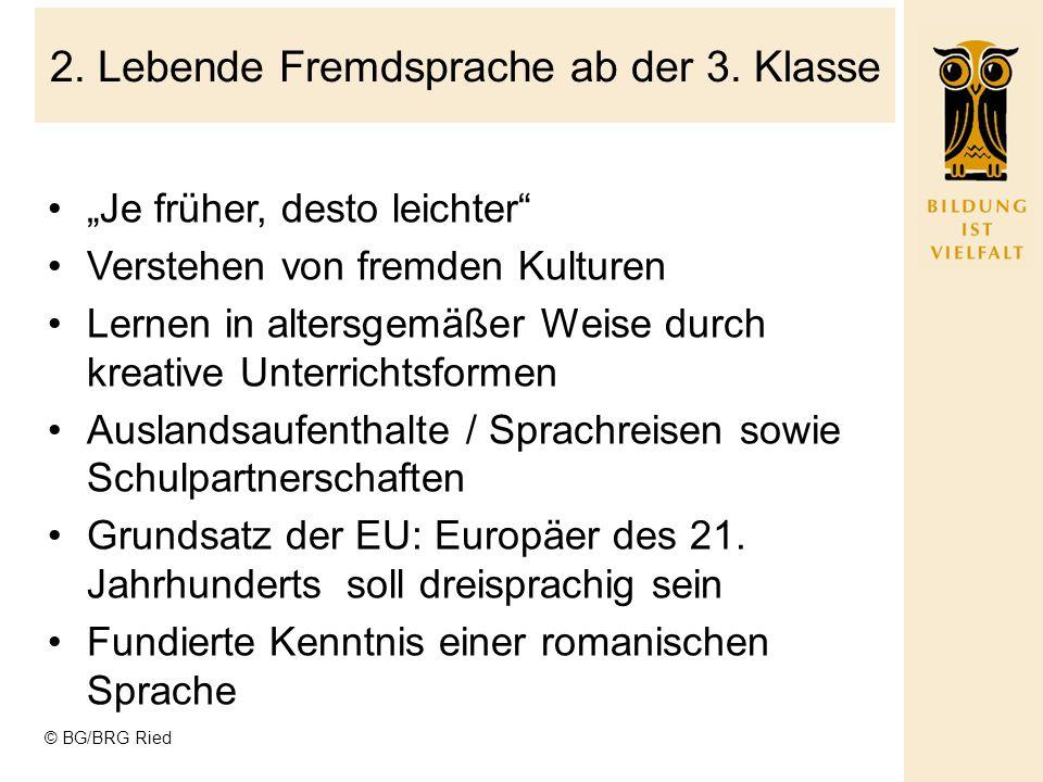 © BG/BRG Ried 2. Lebende Fremdsprache ab der 3.