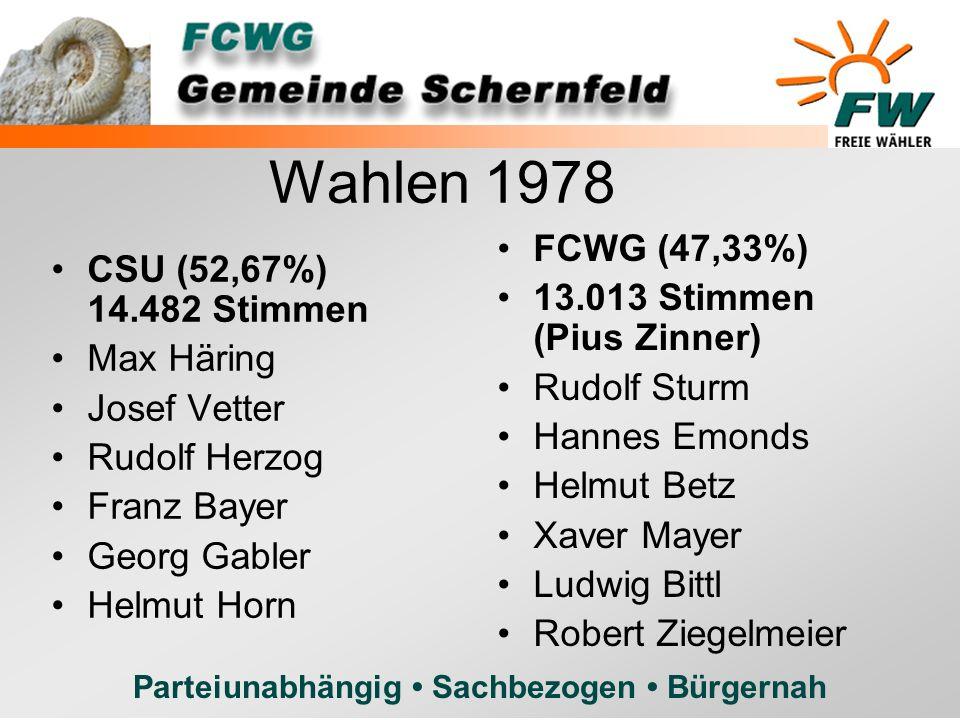 Parteiunabhängig Sachbezogen Bürgernah Wahlen 1978 CSU (52,67%) 14.482 Stimmen Max Häring Josef Vetter Rudolf Herzog Franz Bayer Georg Gabler Helmut H