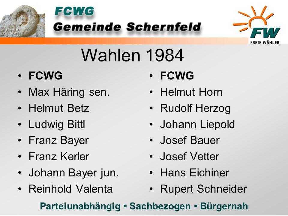 Parteiunabhängig Sachbezogen Bürgernah FCWG Max Häring sen. Helmut Betz Ludwig Bittl Franz Bayer Franz Kerler Johann Bayer jun. Reinhold Valenta FCWG