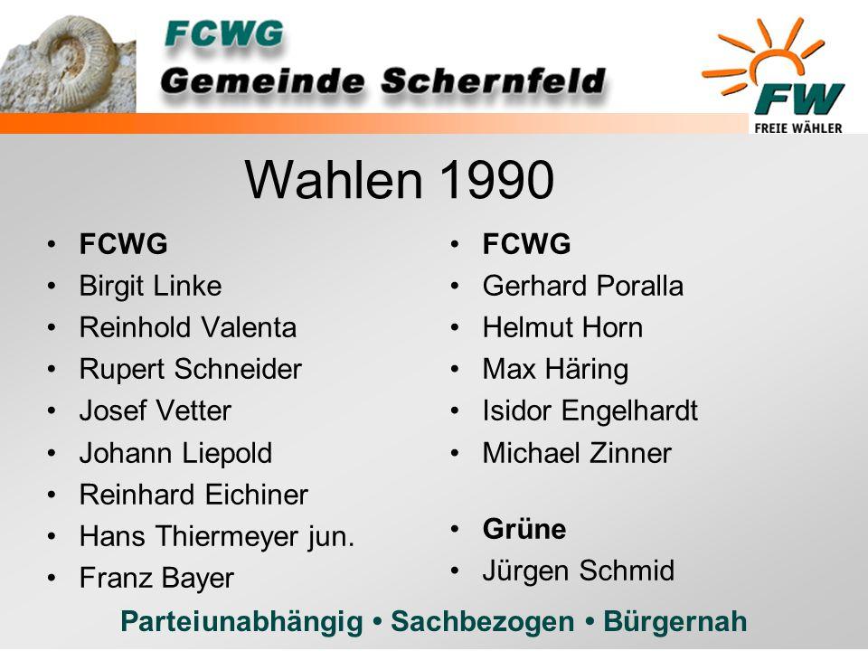 Parteiunabhängig Sachbezogen Bürgernah FCWG Birgit Linke Reinhold Valenta Rupert Schneider Josef Vetter Johann Liepold Reinhard Eichiner Hans Thiermey