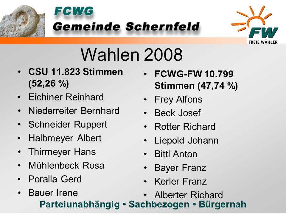 Parteiunabhängig Sachbezogen Bürgernah CSU 11.823 Stimmen (52,26 %) Eichiner Reinhard Niederreiter Bernhard Schneider Ruppert Halbmeyer Albert Thirmey