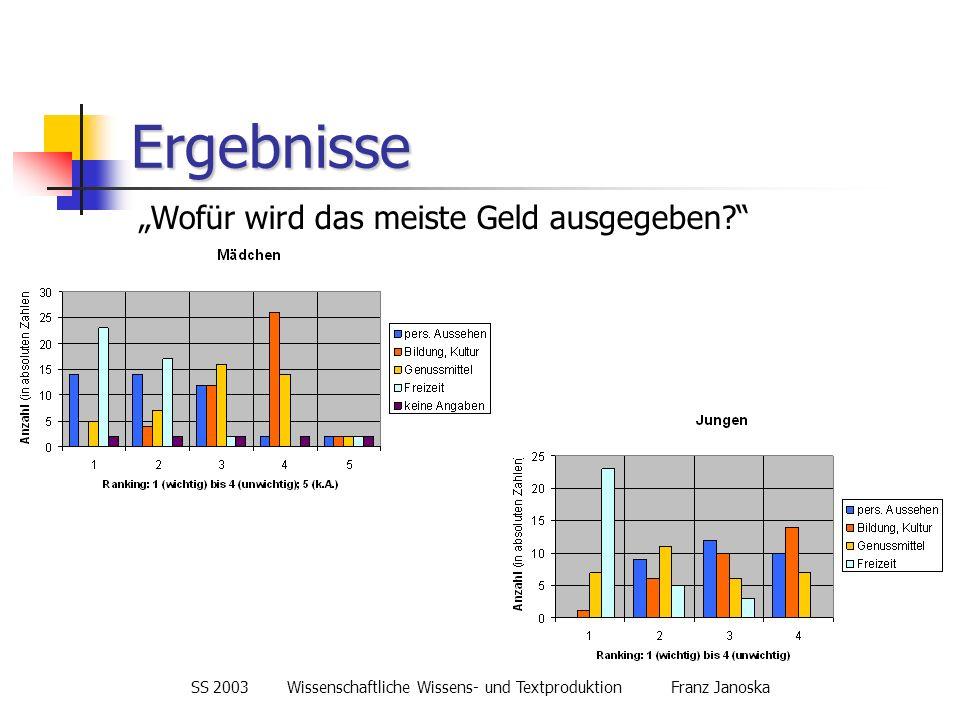 SS 2003Wissenschaftliche Wissens- und TextproduktionFranz Janoska Ergebnisse Wofür wird das meiste Geld ausgegeben?