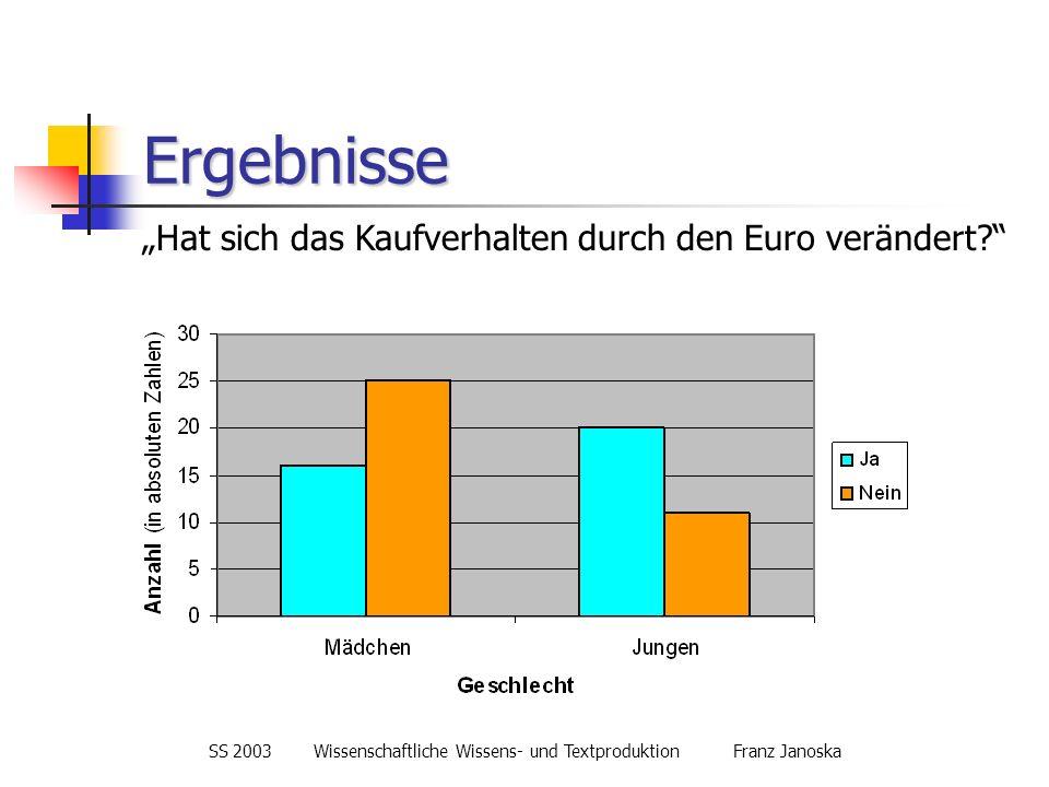 SS 2003Wissenschaftliche Wissens- und TextproduktionFranz Janoska Ergebnisse Hat sich das Kaufverhalten durch den Euro verändert?