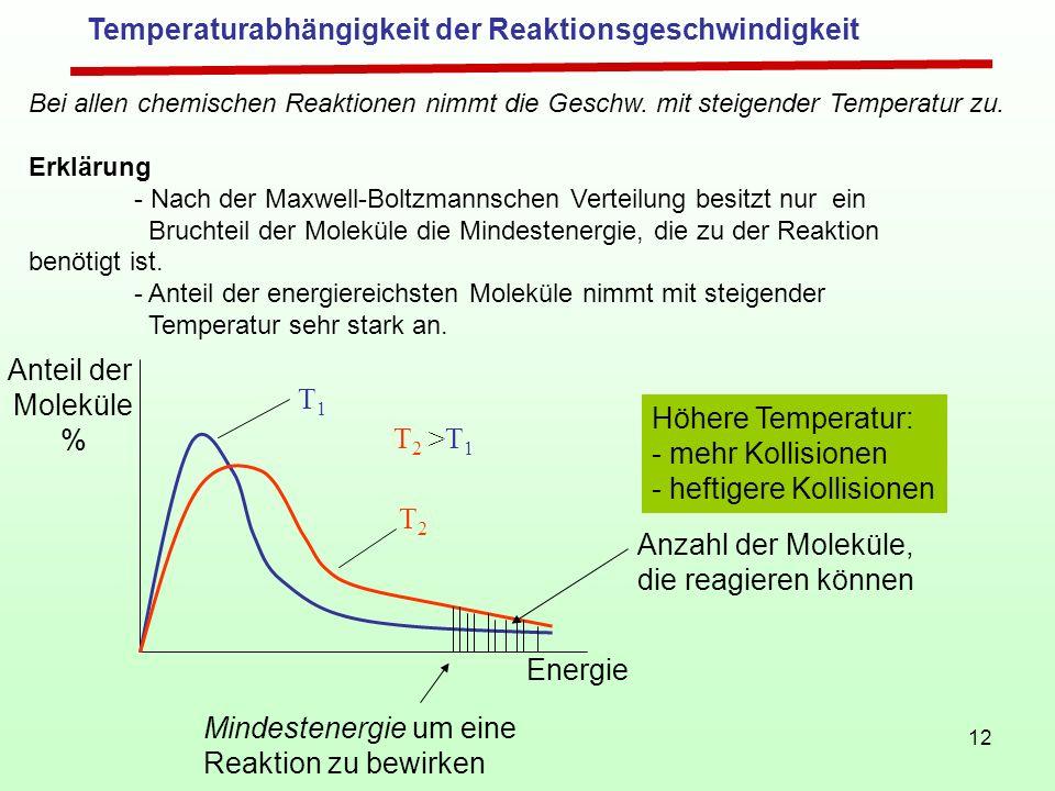12 Bei allen chemischen Reaktionen nimmt die Geschw. mit steigender Temperatur zu. Erklärung - Nach der Maxwell-Boltzmannschen Verteilung besitzt nur