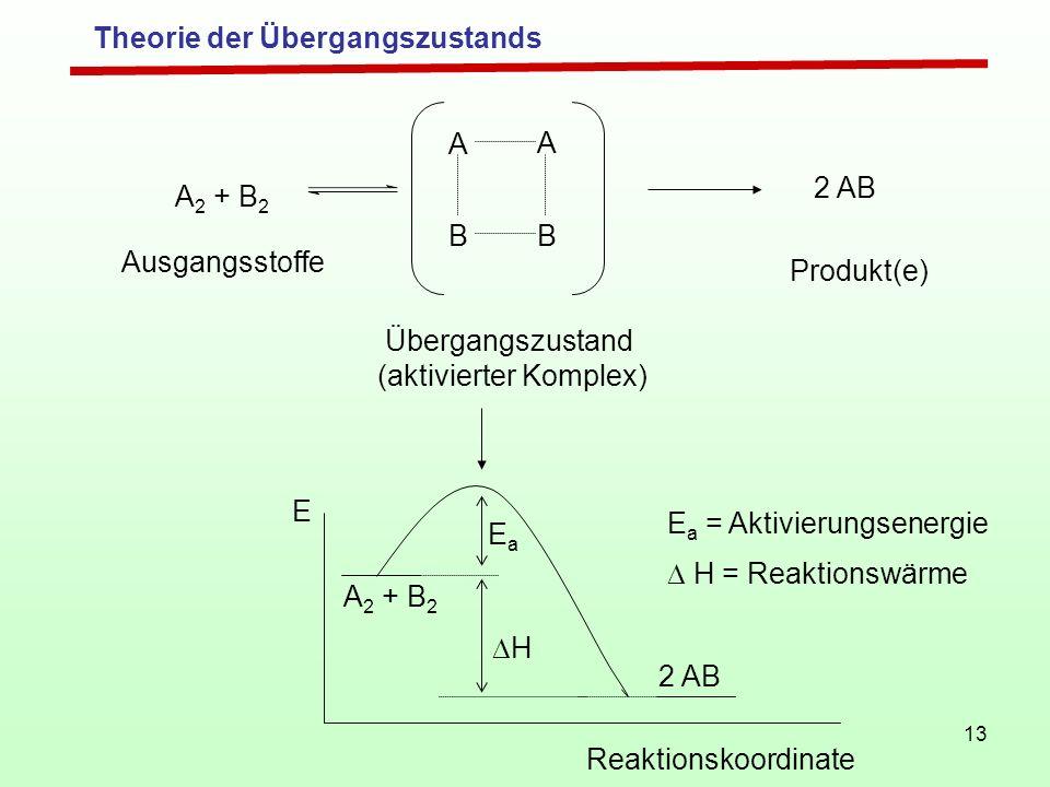 13 Theorie der Übergangszustands A 2 + B 2 A A BB 2 AB Ausgangsstoffe Übergangszustand (aktivierter Komplex) Produkt(e) E Reaktionskoordinate A 2 + B