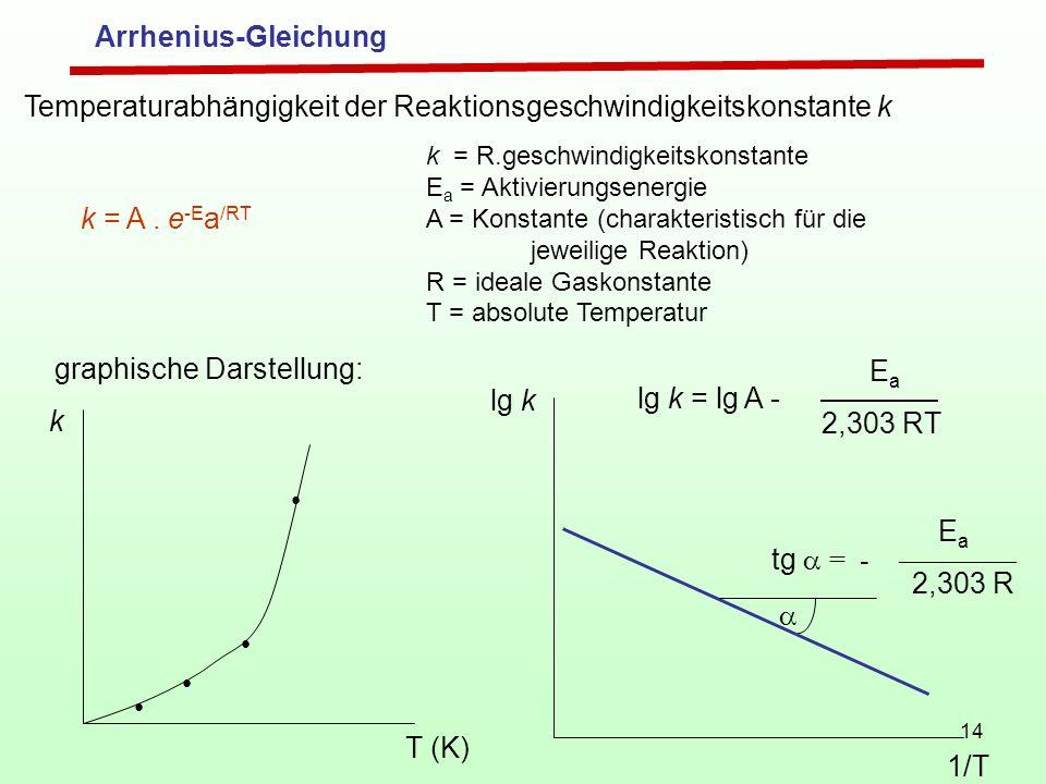 14 Arrhenius-Gleichung Temperaturabhängigkeit der Reaktionsgeschwindigkeitskonstante k k = A. e -E a /RT k = R.geschwindigkeitskonstante E a = Aktivie