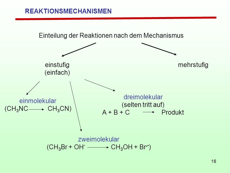 16 Einteilung der Reaktionen nach dem Mechanismus einstufig (einfach) mehrstufig einmolekular (CH 3 NC CH 3 CN) zweimolekular (CH 3 Br + OH - CH 3 OH
