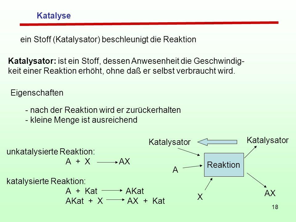 18 Katalyse ein Stoff (Katalysator) beschleunigt die Reaktion Katalysator: ist ein Stoff, dessen Anwesenheit die Geschwindig- keit einer Reaktion erhö