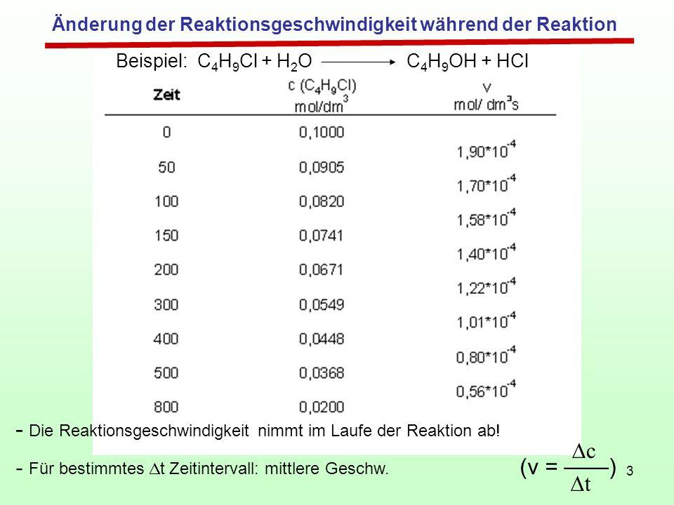 3 Änderung der Reaktionsgeschwindigkeit während der Reaktion Beispiel: C 4 H 9 Cl + H 2 O C 4 H 9 OH + HCl - Die Reaktionsgeschwindigkeit nimmt im Lau