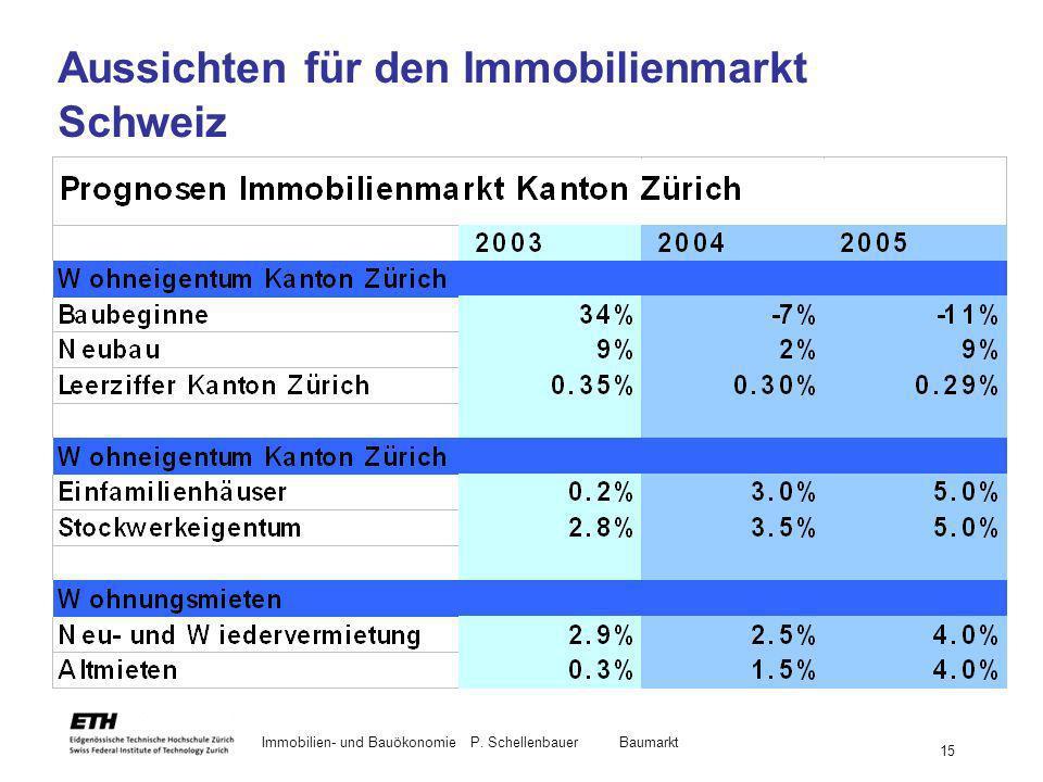 Immobilien- und BauökonomieP. Schellenbauer Baumarkt 15 Aussichten für den Immobilienmarkt Schweiz