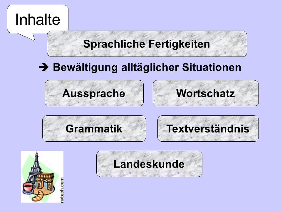 Inhalte Grammatik WortschatzAussprache Textverständnis Landeskunde Sprachliche Fertigkeiten Bewältigung alltäglicher Situationen