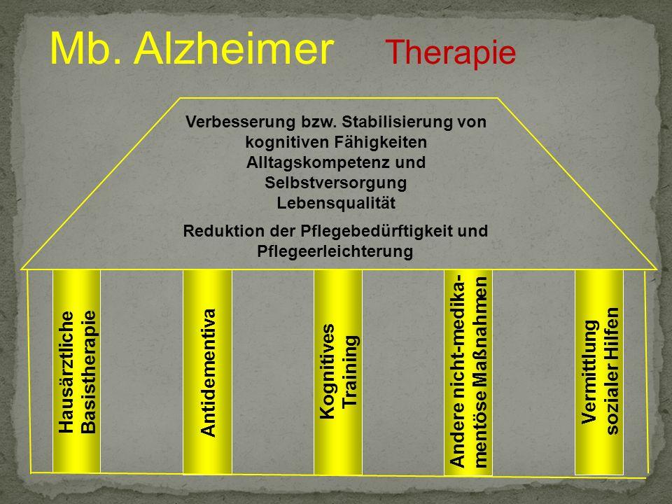 Mb. Alzheimer Therapie Andere nicht-medika- mentöse Maßnahmen Hausärztliche Basistherapie Antidementiva Vermittlung sozialer Hilfen Kognitives Trainin