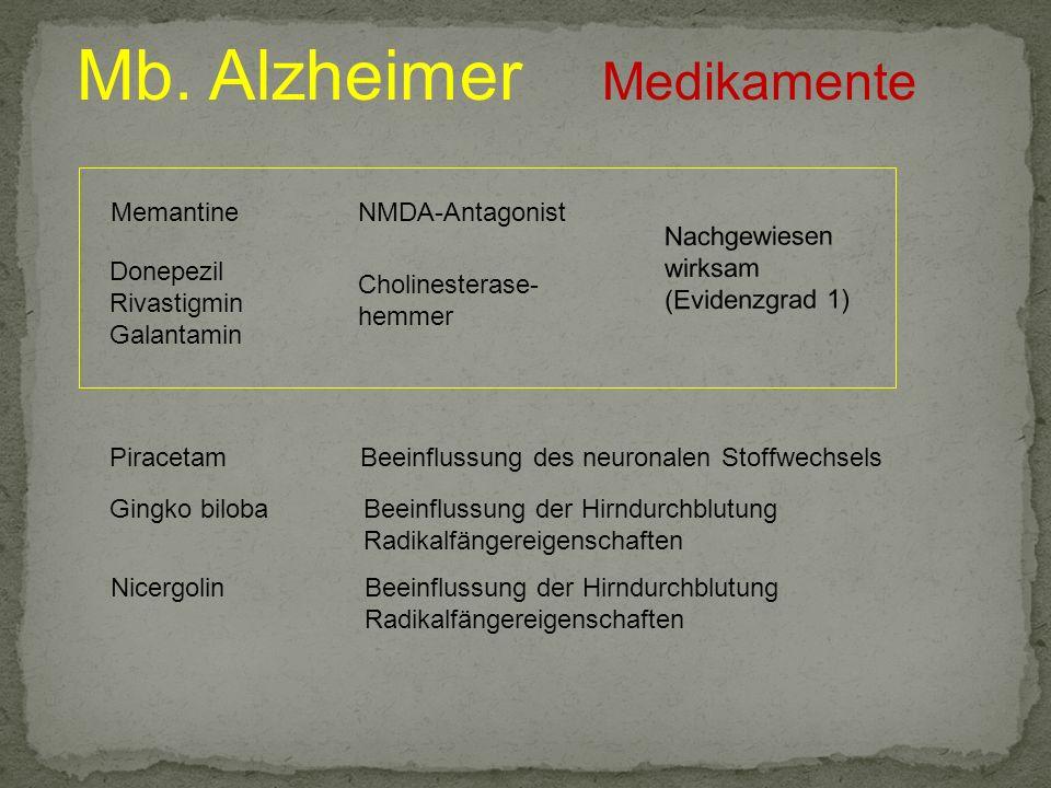 Mb. Alzheimer Medikamente Memantine Donepezil Rivastigmin Galantamin NMDA-Antagonist Cholinesterase- hemmer Nachgewiesen wirksam (Evidenzgrad 1) Pirac
