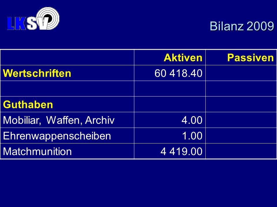 AktivenPassiven Wertschriften60 418.40 Guthaben Mobiliar, Waffen, Archiv4.00 Ehrenwappenscheiben1.00 Matchmunition4 419.00 Bilanz 2009