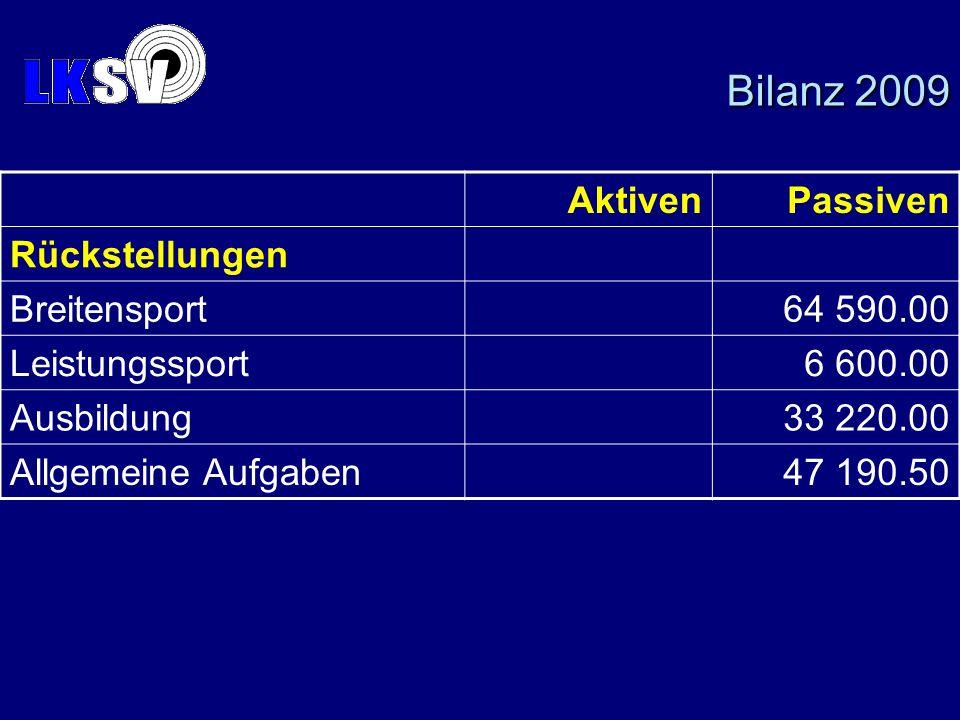 AktivenPassiven Rückstellungen Breitensport64 590.00 Leistungssport6 600.00 Ausbildung33 220.00 Allgemeine Aufgaben47 190.50 Bilanz 2009