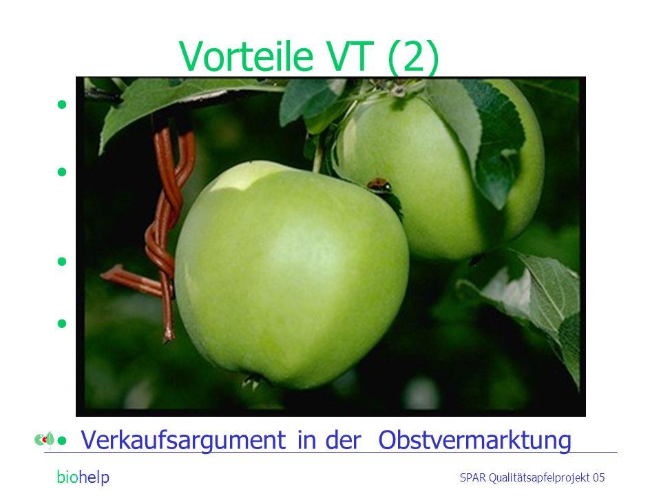 biohelp SPAR Qualitätsapfelprojekt 05 Vorteile VT (1) keine Umweltverschmutzung spezifisch nützlingsschonend absolut keine Rückstände auf Frucht und P