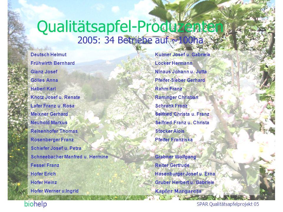 biohelp SPAR Qualitätsapfelprojekt 05 Qualitätsapfelprojekt Produzenten Berater Handel Biohelp GmbH Apfelproduktion Qualitätsapfel