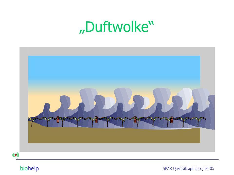 biohelp SPAR Qualitätsapfelprojekt 05 Duftwolke