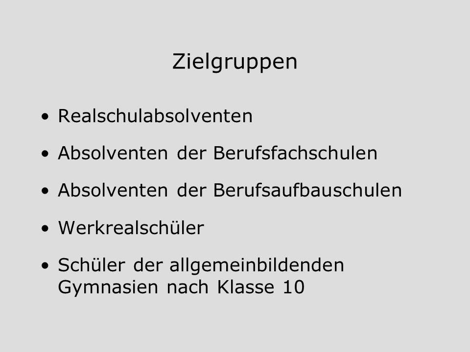 Interesse an mehreren berufl.Gymnasien im Rems-Murr-Kreis.