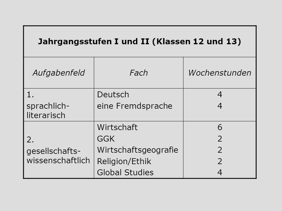 Jahrgangsstufen I und II (Klassen 12 und 13) AufgabenfeldFachWochenstunden 1. sprachlich- literarisch Deutsch eine Fremdsprache 4444 2. gesellschafts-