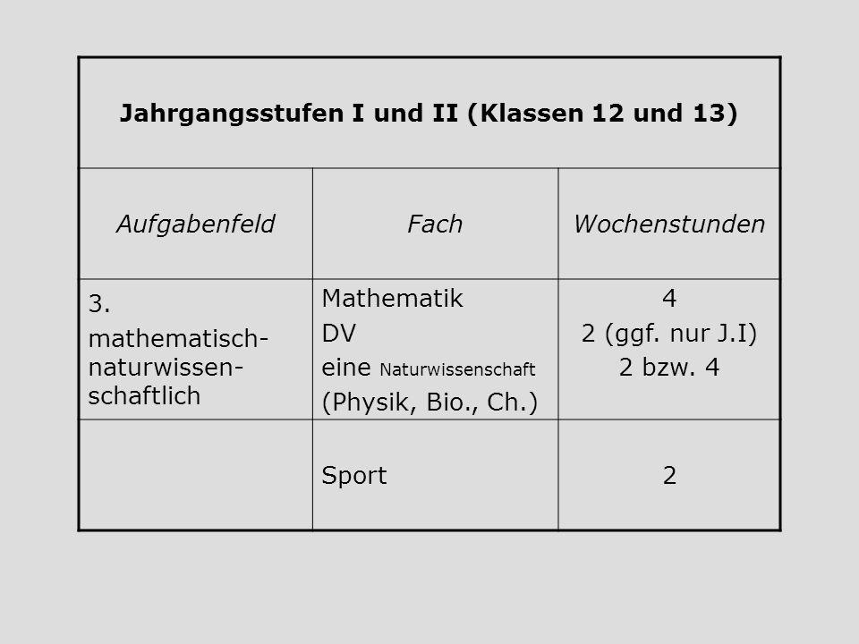 Jahrgangsstufen I und II (Klassen 12 und 13) AufgabenfeldFachWochenstunden 3. mathematisch- naturwissen- schaftlich Mathematik DV eine Naturwissenscha