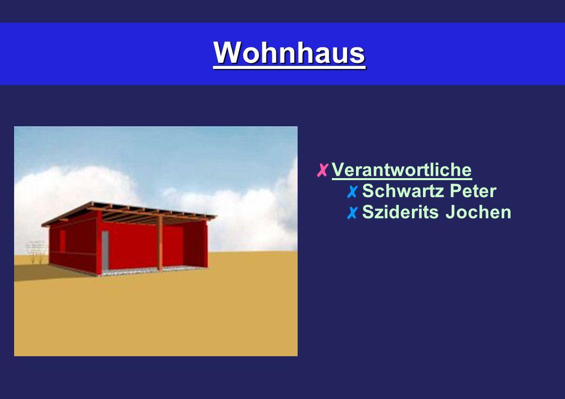 Wohnhaus Verantwortliche Schwartz Peter Sziderits Jochen
