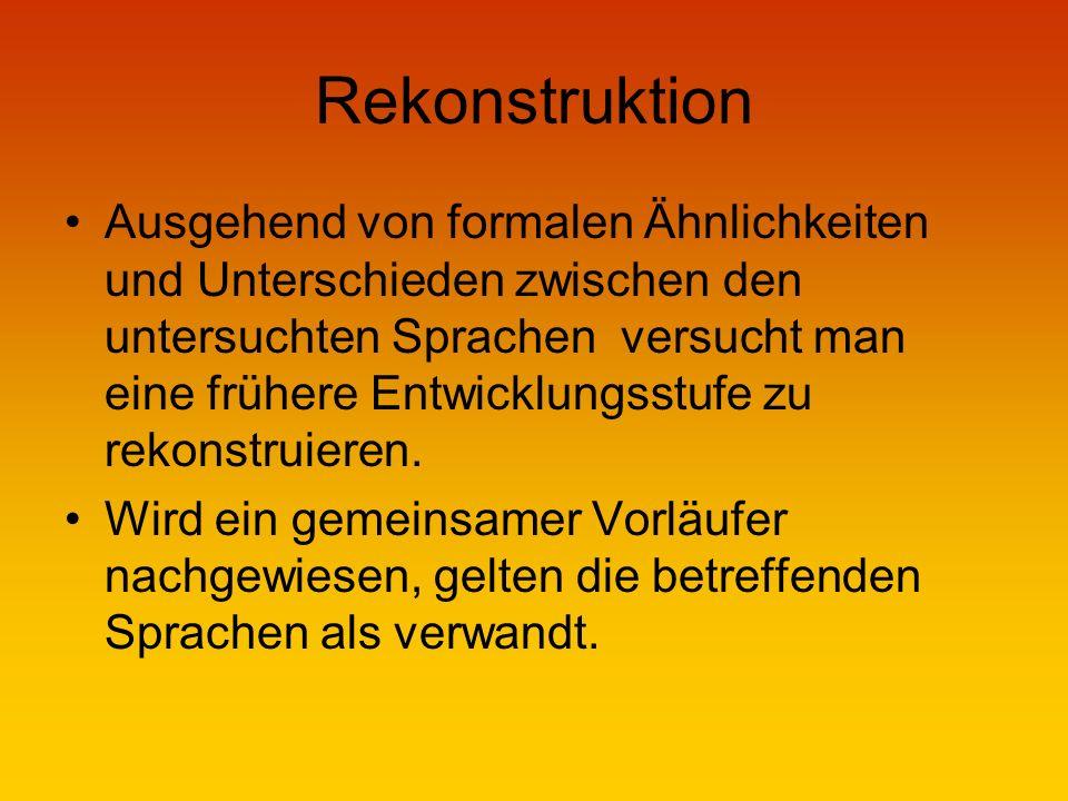 Rekonstruktion Ausgehend von formalen Ähnlichkeiten und Unterschieden zwischen den untersuchten Sprachen versucht man eine frühere Entwicklungsstufe zu rekonstruieren.