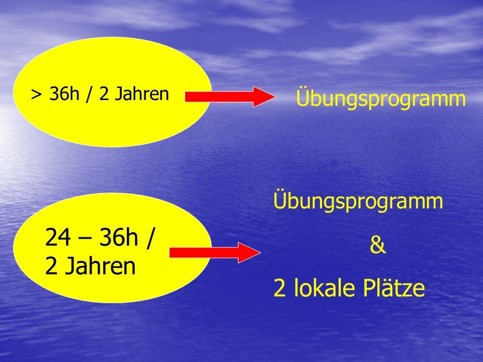 > 36h / 2 Jahren 24 – 36h / 2 Jahren Übungsprogramm & 2 lokale Plätze