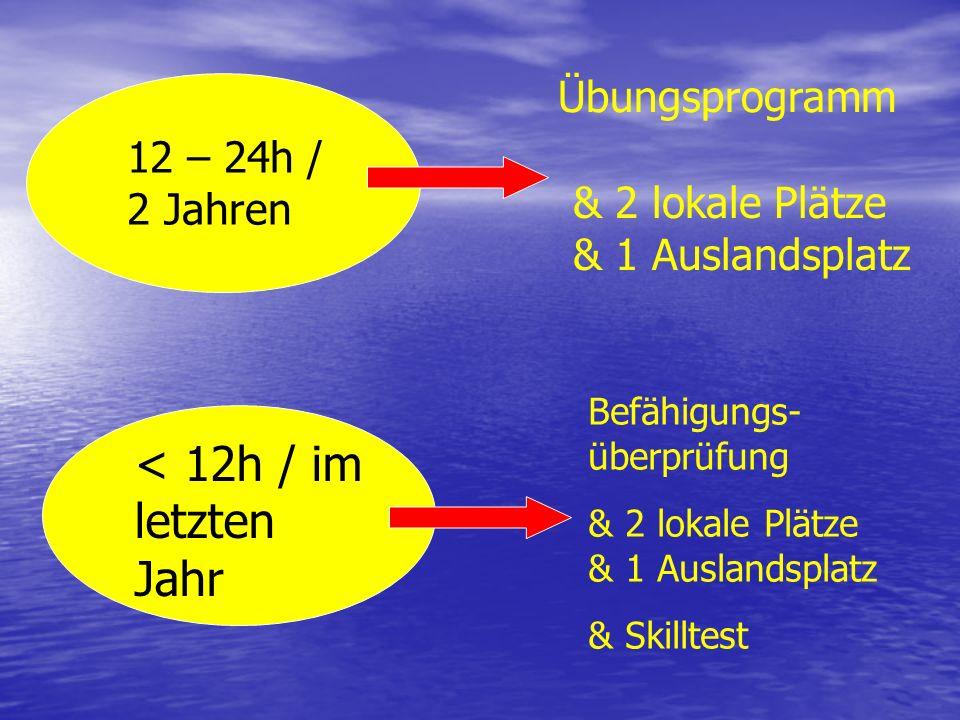 12 – 24h / 2 Jahren < 12h / im letzten Jahr Übungsprogramm & 2 lokale Plätze & 1 Auslandsplatz Befähigungs- überprüfung & 2 lokale Plätze & 1 Auslandsplatz & Skilltest