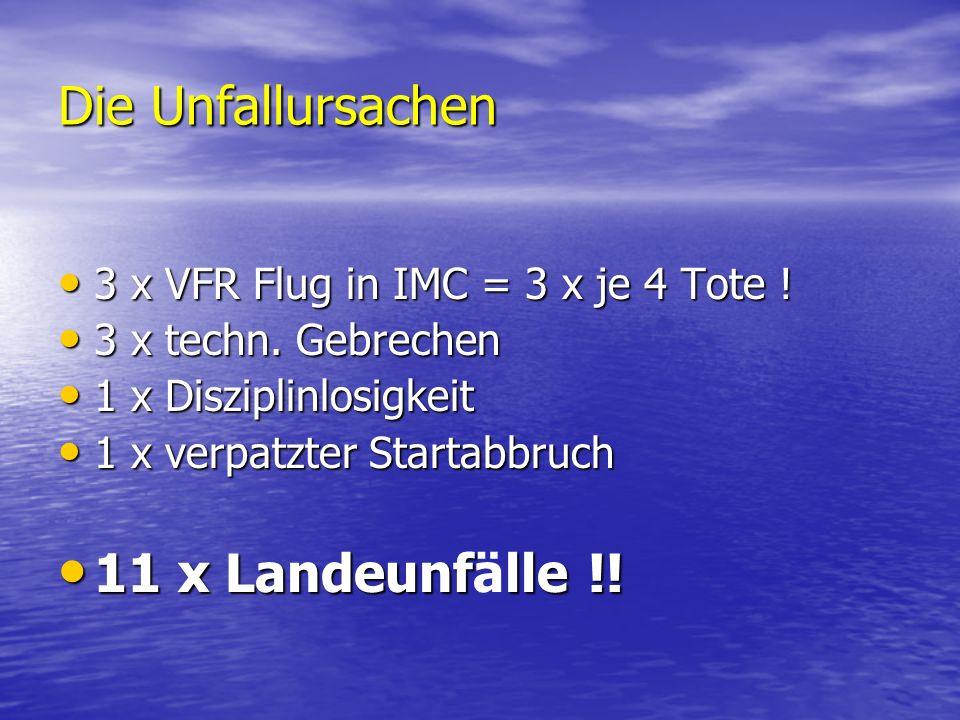 Die Unfallursachen 3 x VFR Flug in IMC = 3 x je 4 Tote .