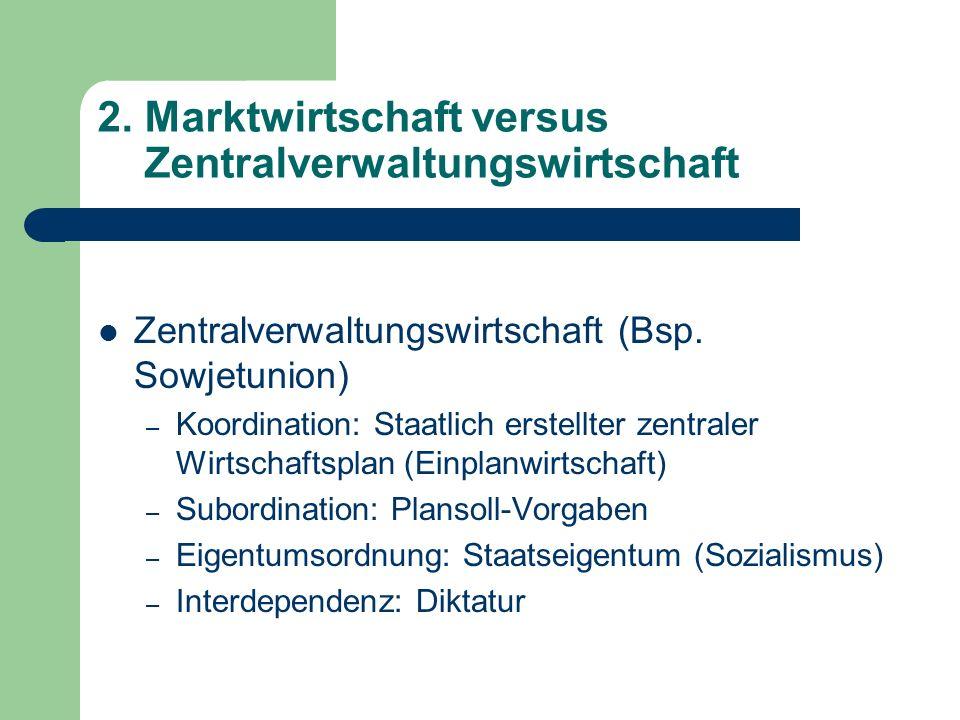 2.Marktwirtschaft versus Zentralverwaltungswirtschaft Zentralverwaltungswirtschaft (Bsp.