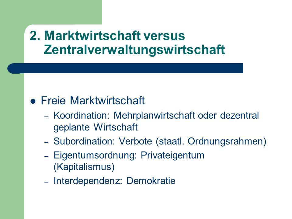 2. Marktwirtschaft versus Zentralverwaltungswirtschaft Freie Marktwirtschaft – Koordination: Mehrplanwirtschaft oder dezentral geplante Wirtschaft – S