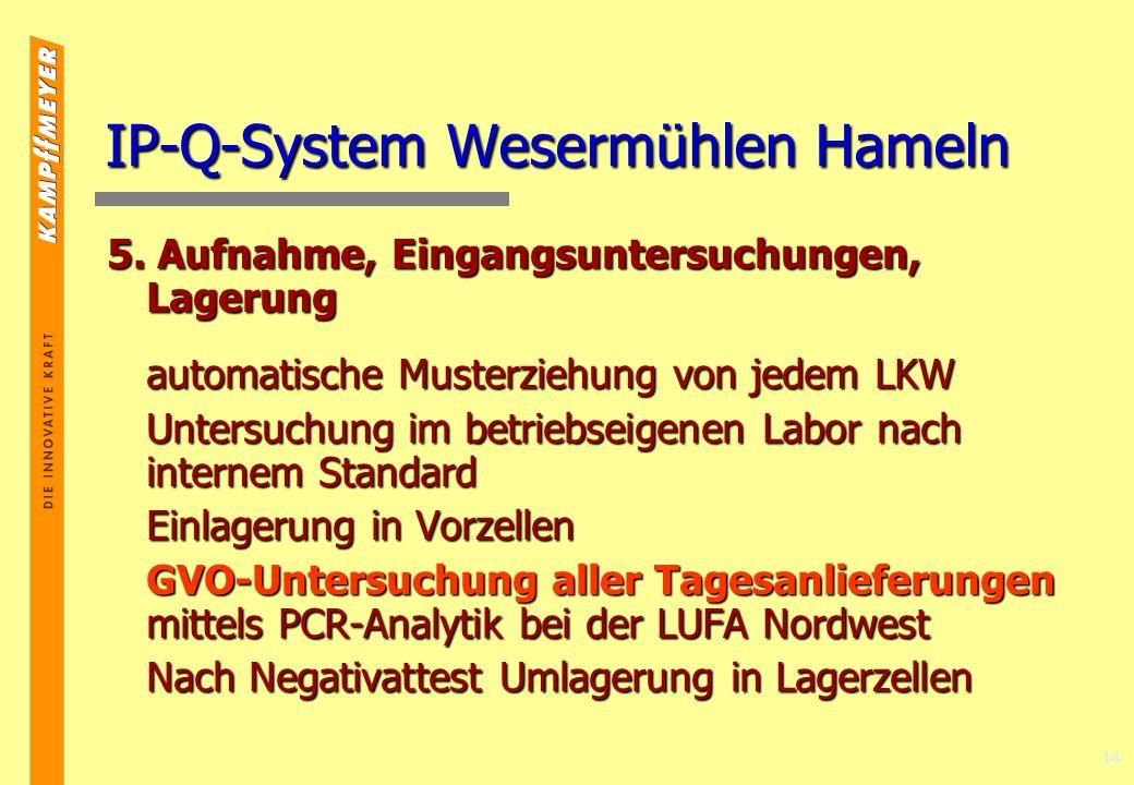 14 IP-Q-System Wesermühlen Hameln 5.